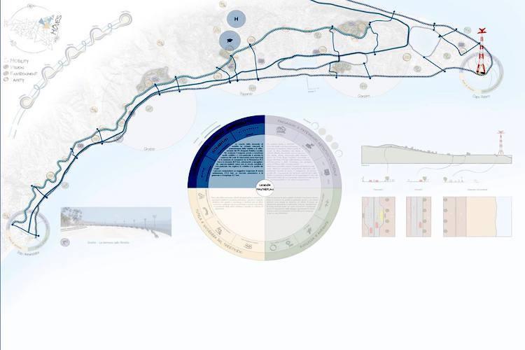 Mobilità sostenibile a Messina, ecco il progetto di 5 studenti di ingegneria di Messina